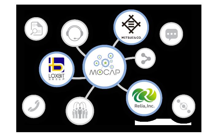 MOCAP Joint venture