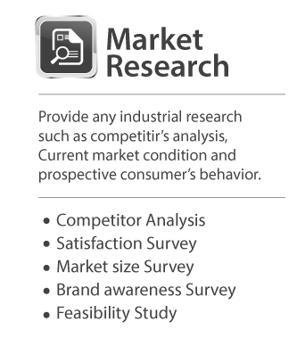 MOCAP market research